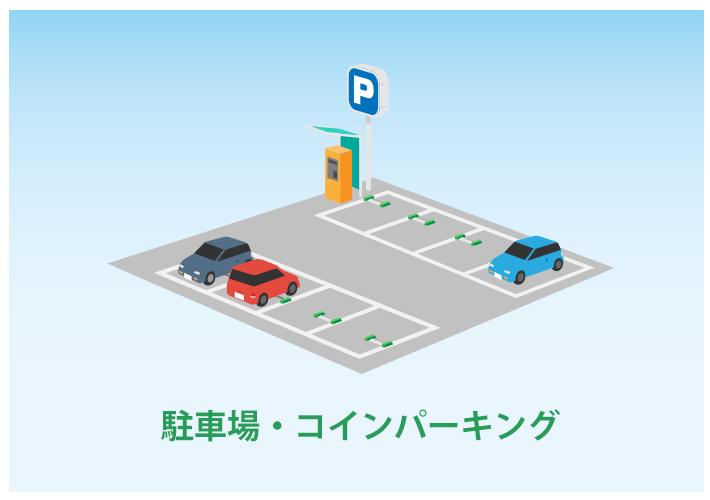 駐車場、コインパーキング